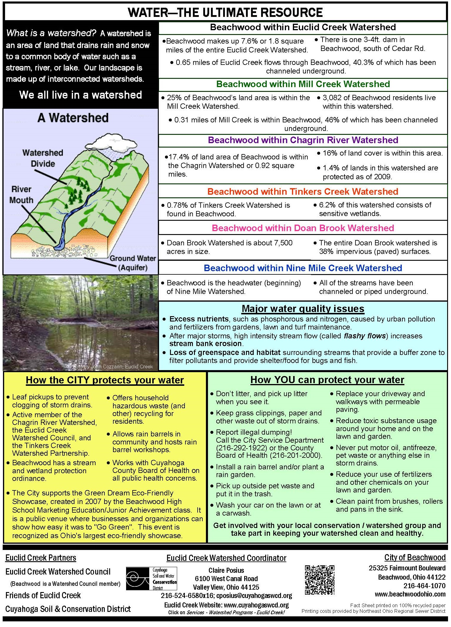 Watershed Info Page 2